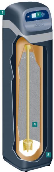 Budowa odzelaziacza przekroj modelu Iron2