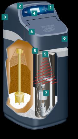 Budowa filtra multifunkcyjnego przekroj
