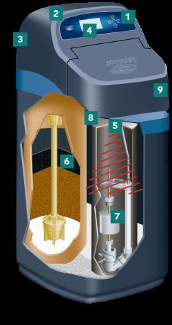 Budowa refinera przekroj